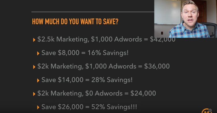 how much is digital marketing for my assisted living business and how much can I save by not paying placing agencies